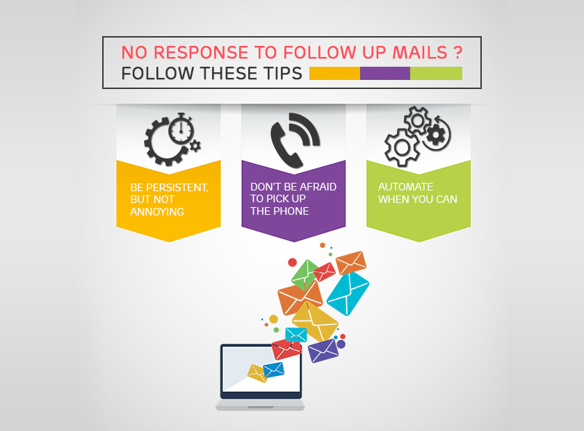 No Response to Follow Up Mails? Follow These Tips
