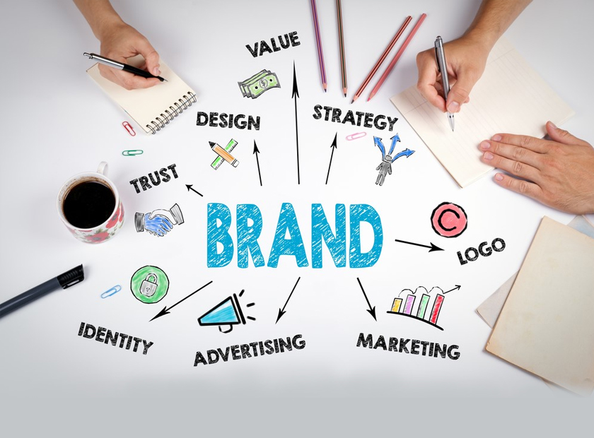 Incorporating Brand Identity into Your Retail Marketing